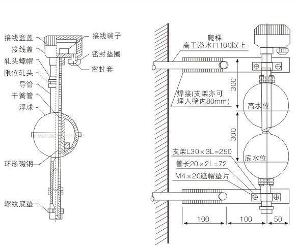 gsk-1b干簧式水(液)位自动控制器_液位控制器_-上海仪