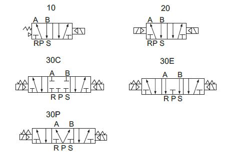 图形符号 graphic symbol